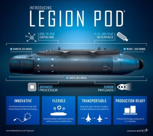 Legion Pod 503x450