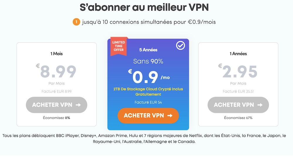 Promo Rentree Ivacy Vpn