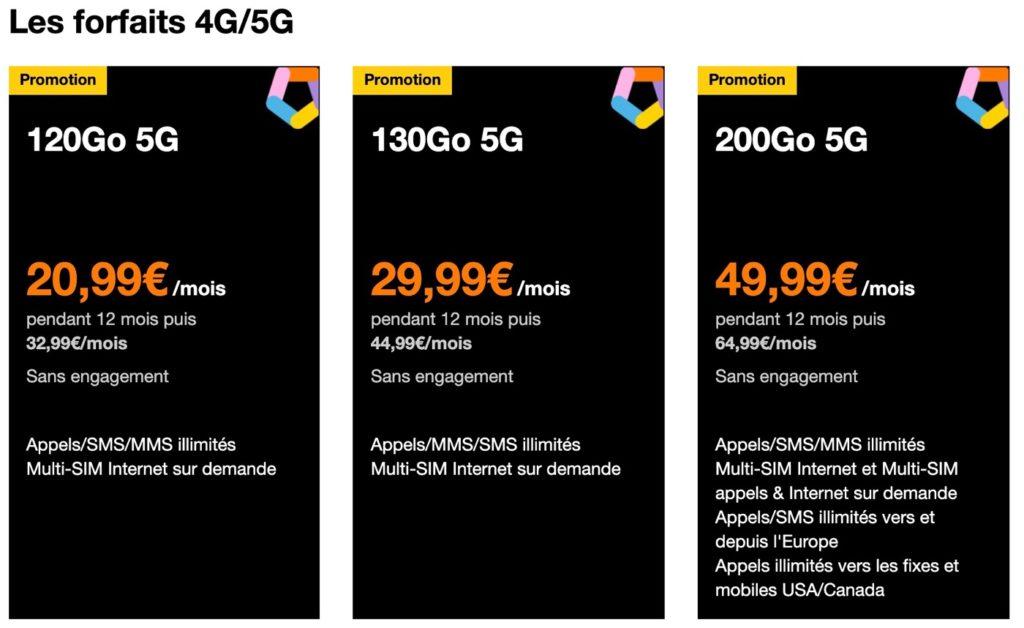 Forfaits Mobile 5G Orange Sans Engagement Octobre 2021