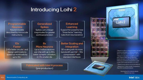 Processeur Loihi 2 Intel 600x337